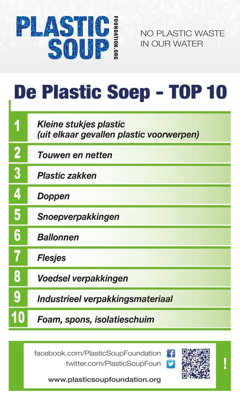 Plastic Soep Top 10