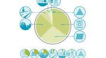 bandenslijtsel en microvezels tyre particles and microfibers